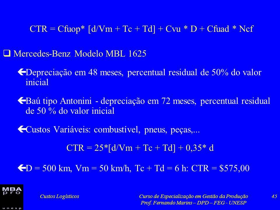 CTR = Cfuop* [d/Vm + Tc + Td] + Cvu * D + Cfuad * Ncf